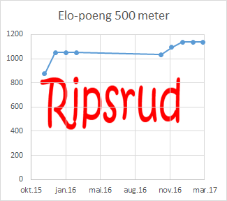 ripsrud ord.png